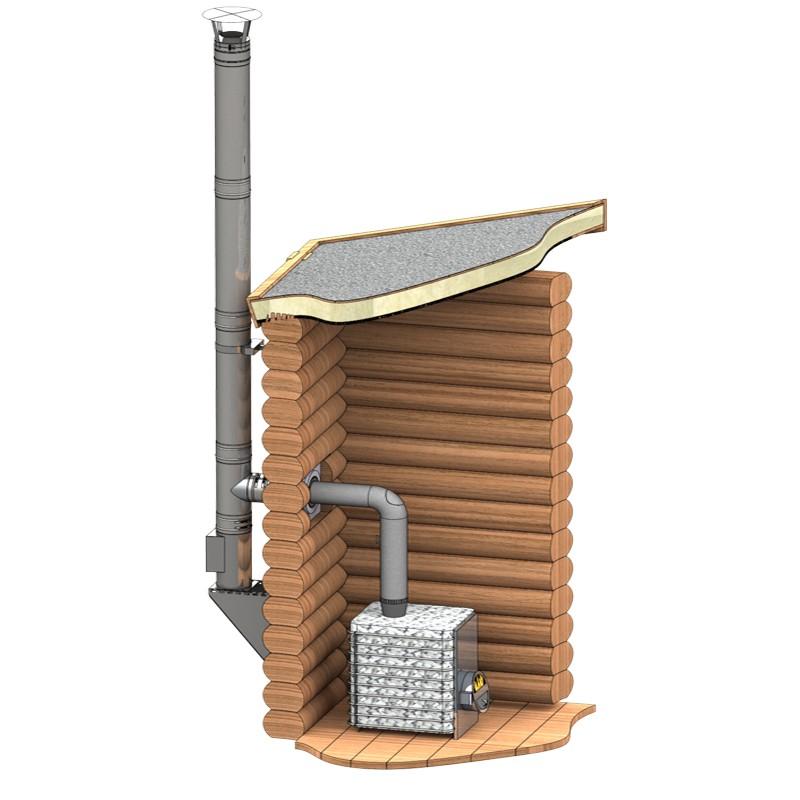 Edelstahl-Kamin für Ihren Holz-Saunaofen