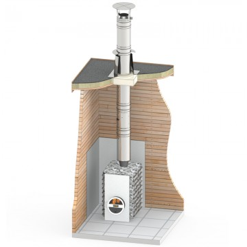 Edelstahl-Kamin für Holz-Saunaöfen ohne feste Sohle