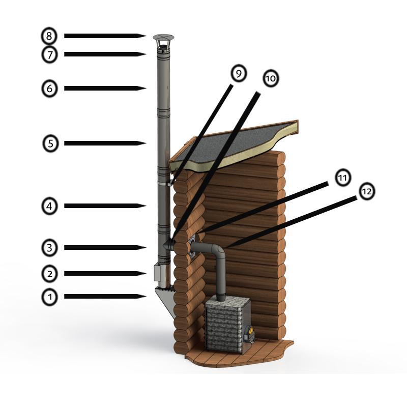 Kamin-System Holz-Saunaofen