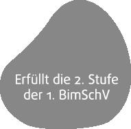 Erfüllt die 2. Stufe der 1.BimSchV